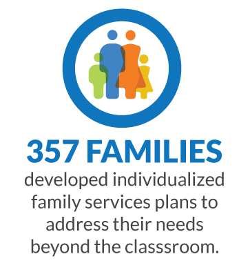 357 families graphic